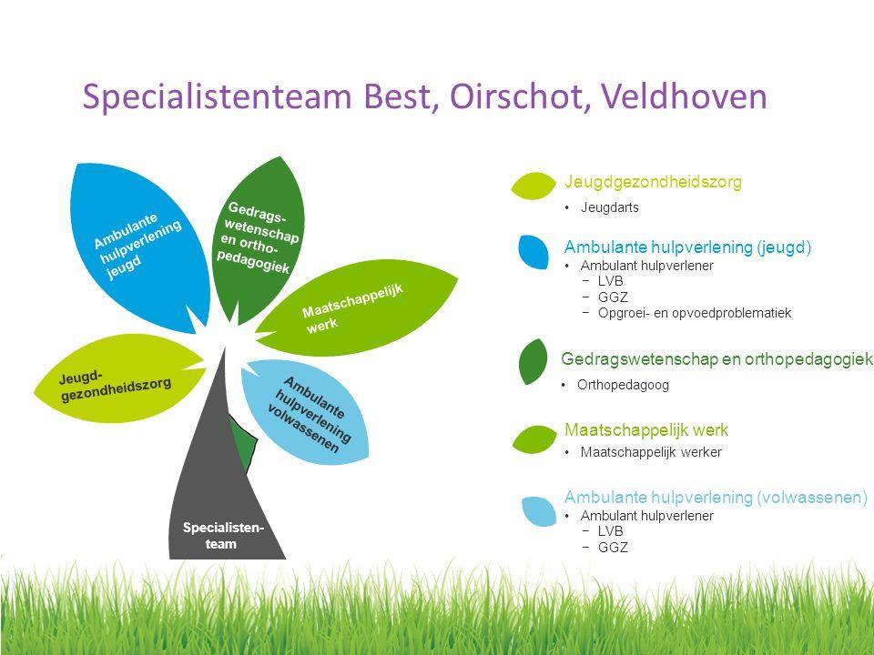 Specialistenteam Best, Oirschot, Veldhoven