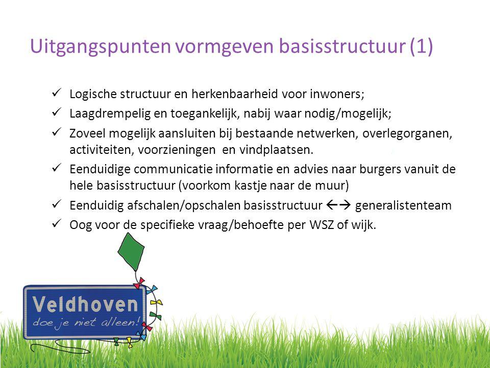 Uitgangspunten vormgeven basisstructuur (1)