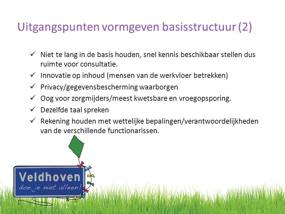 Uitgangspunten vormgeven basisstructuur (2)