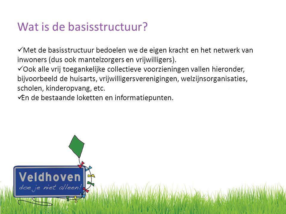 Wat is de basisstructuur