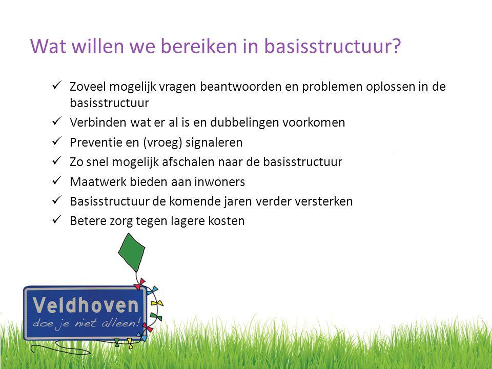 Wat willen we bereiken in basisstructuur