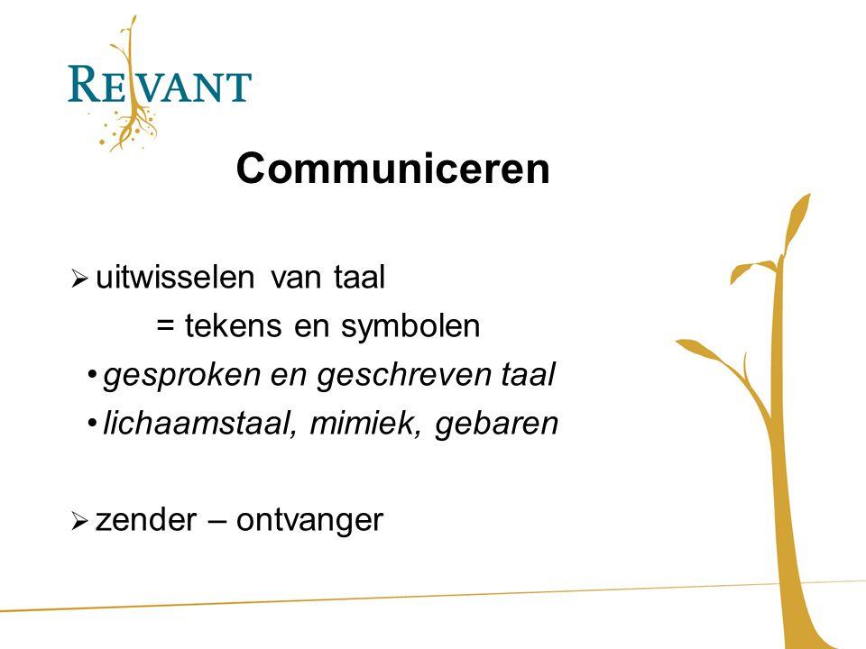 Communiceren uitwisselen van taal = tekens en symbolen
