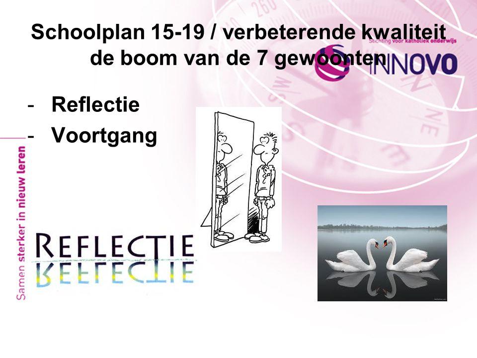 Schoolplan 15-19 / verbeterende kwaliteit de boom van de 7 gewoonten