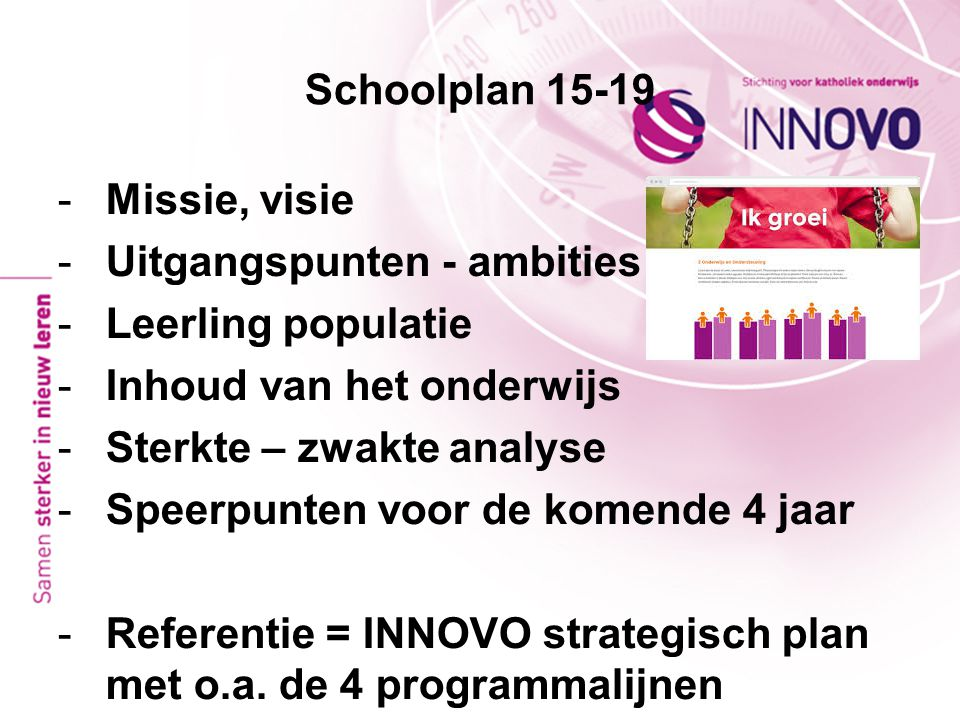 Schoolplan 15-19 Missie, visie. Uitgangspunten - ambities. Leerling populatie. Inhoud van het onderwijs.