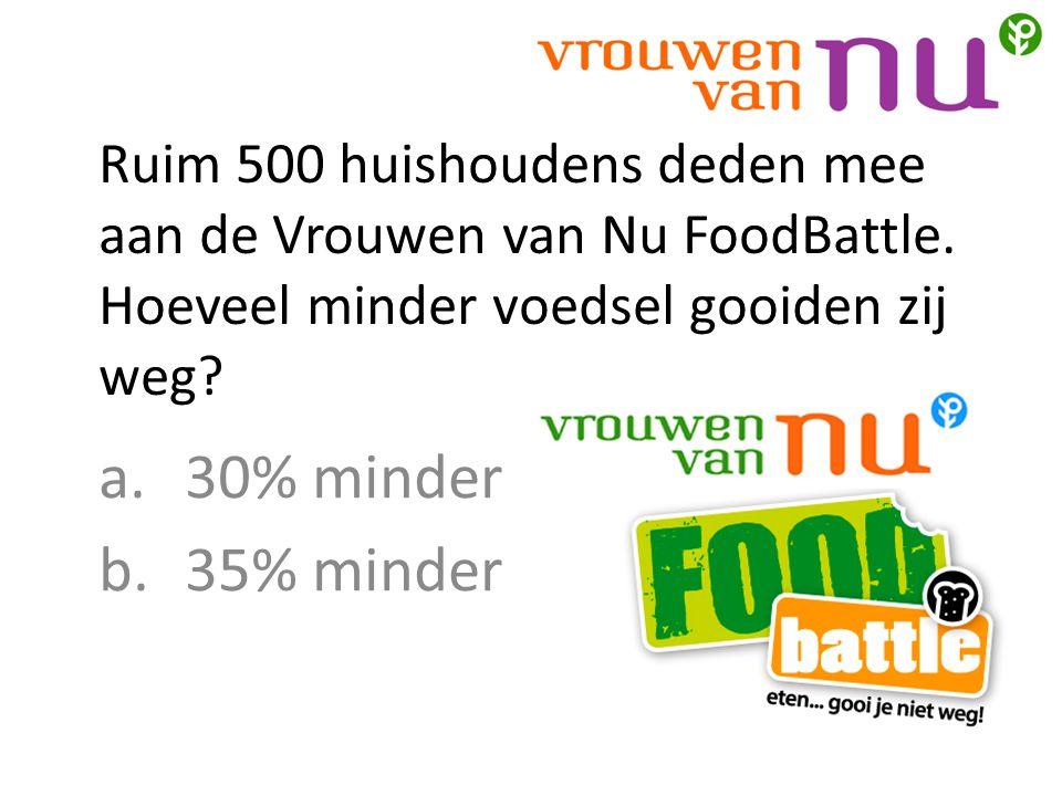 Ruim 500 huishoudens deden mee aan de Vrouwen van Nu FoodBattle