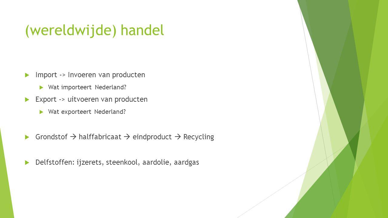 (wereldwijde) handel Import -> Invoeren van producten