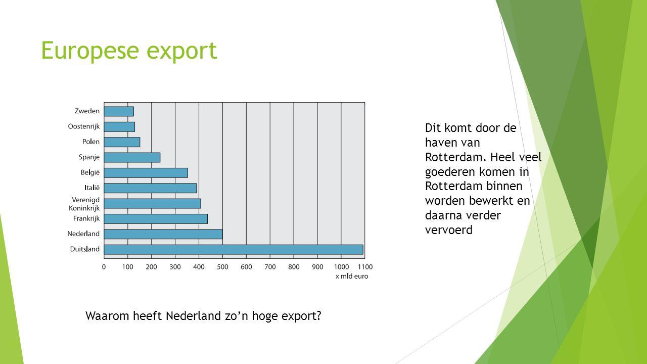 Europese export Dit komt door de haven van Rotterdam. Heel veel goederen komen in Rotterdam binnen worden bewerkt en daarna verder vervoerd.