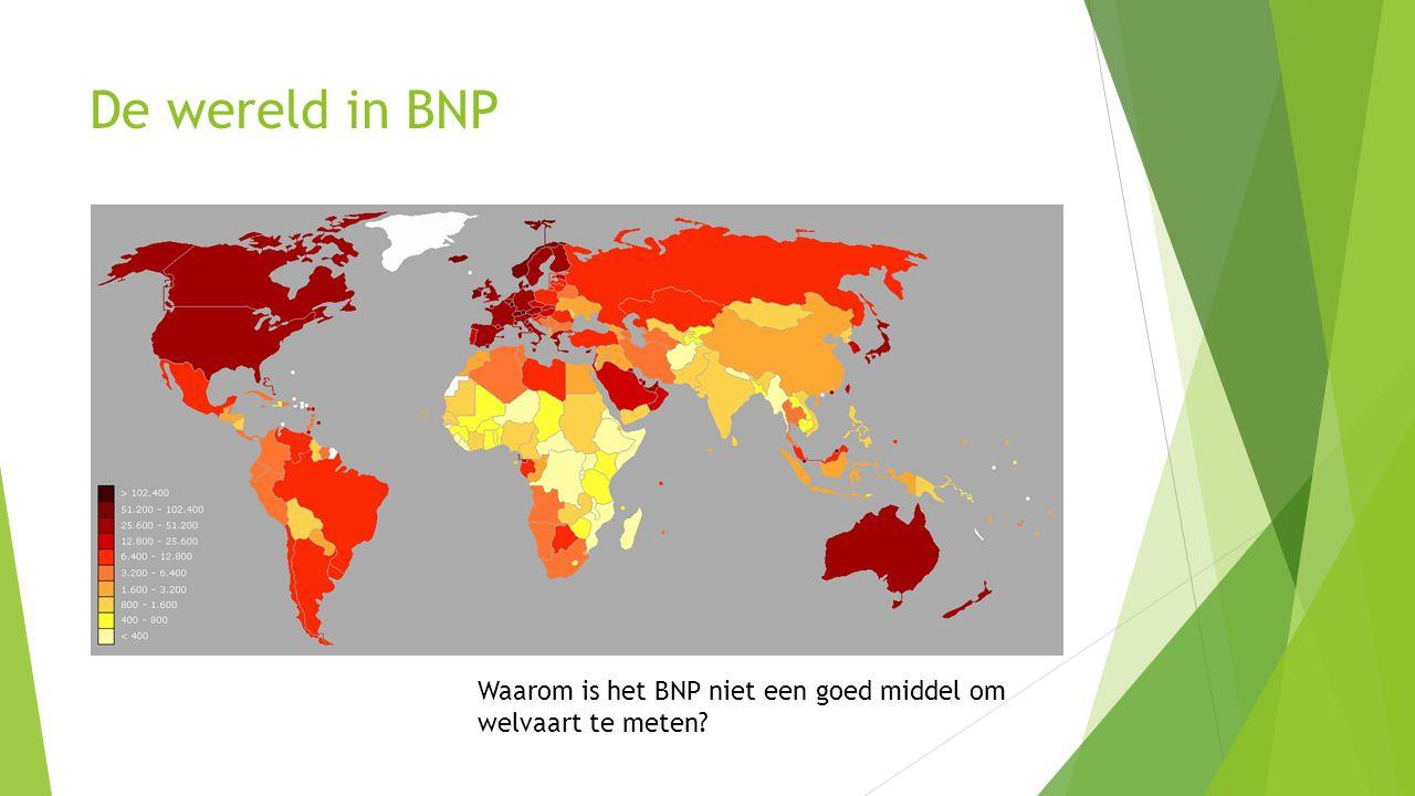 De wereld in BNP Waarom is het BNP niet een goed middel om welvaart te meten