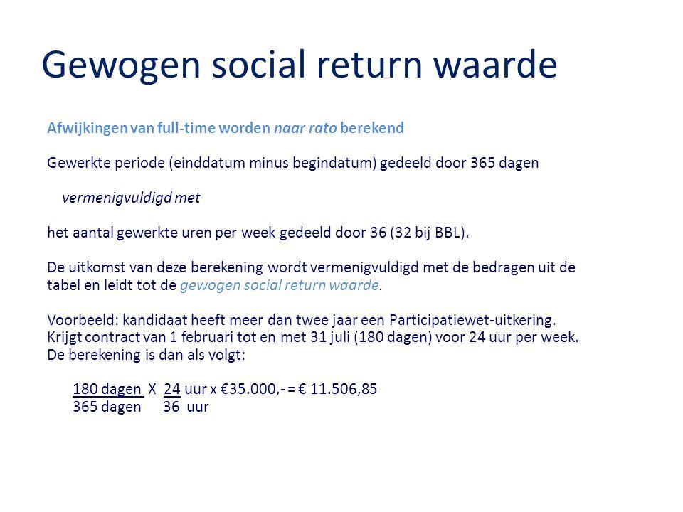 Gewogen social return waarde