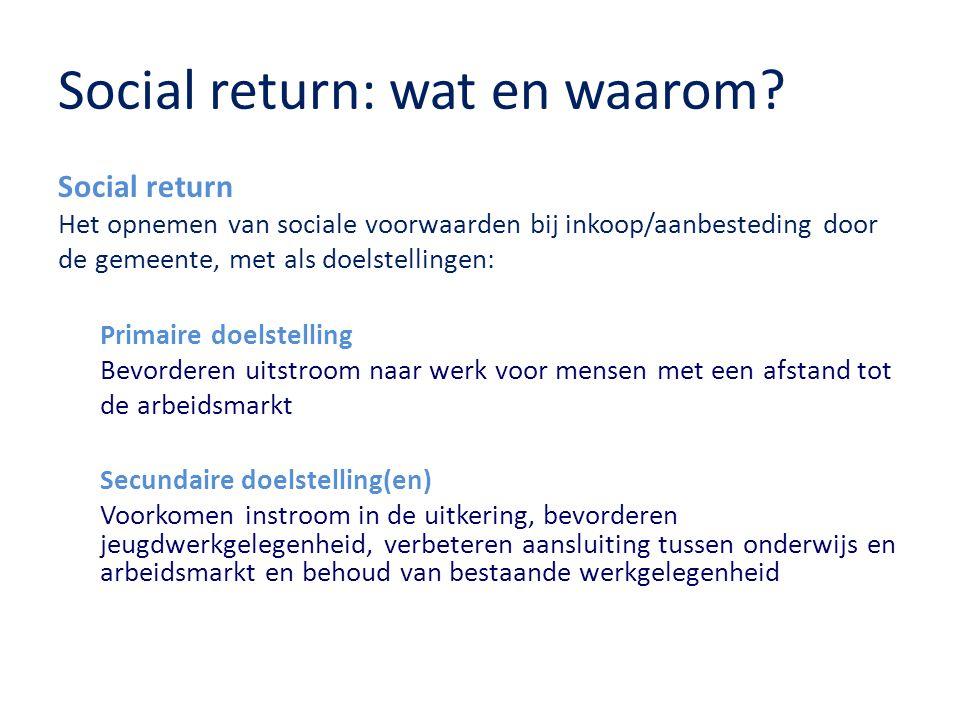 Social return: wat en waarom