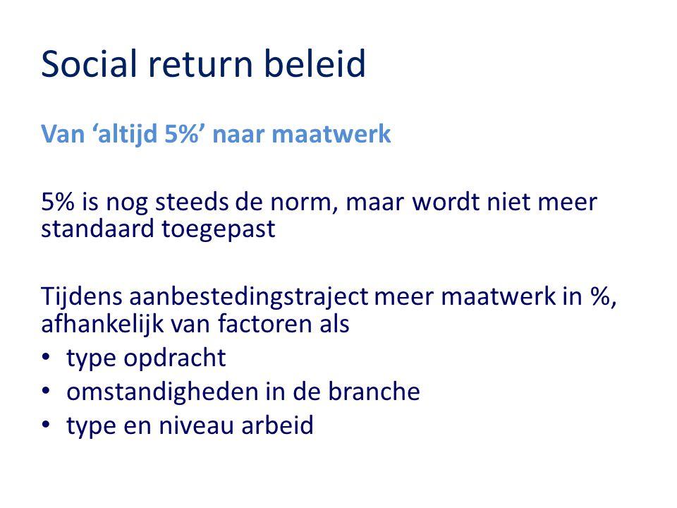 Social return beleid Van 'altijd 5%' naar maatwerk