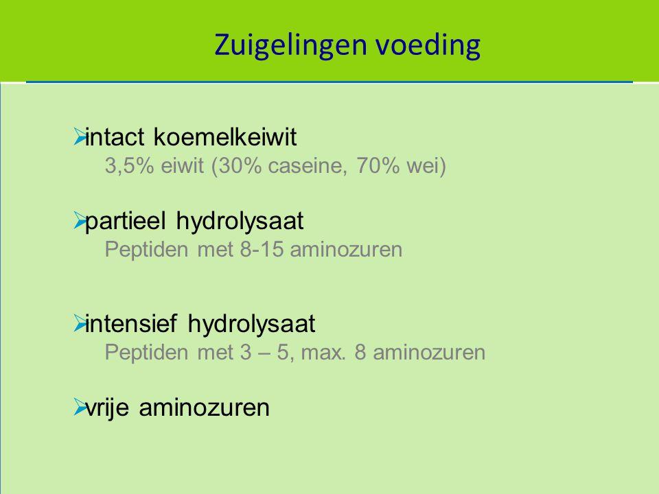 Zuigelingen voeding intact koemelkeiwit partieel hydrolysaat