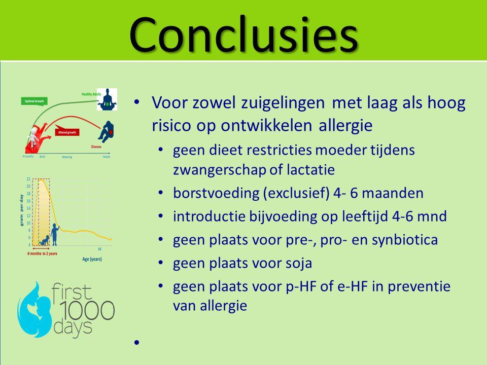 Conclusies Voor zowel zuigelingen met laag als hoog risico op ontwikkelen allergie. geen dieet restricties moeder tijdens zwangerschap of lactatie.