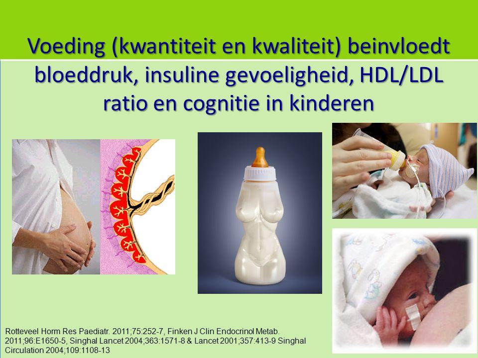 Voeding (kwantiteit en kwaliteit) beinvloedt bloeddruk, insuline gevoeligheid, HDL/LDL ratio en cognitie in kinderen