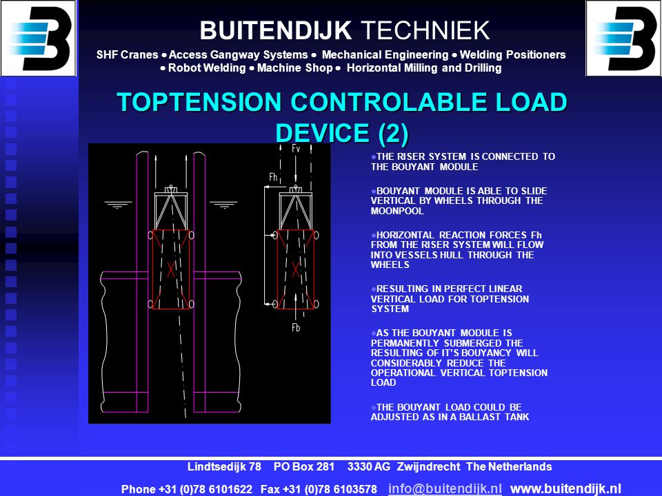 TOPTENSION CONTROLABLE LOAD DEVICE (2)