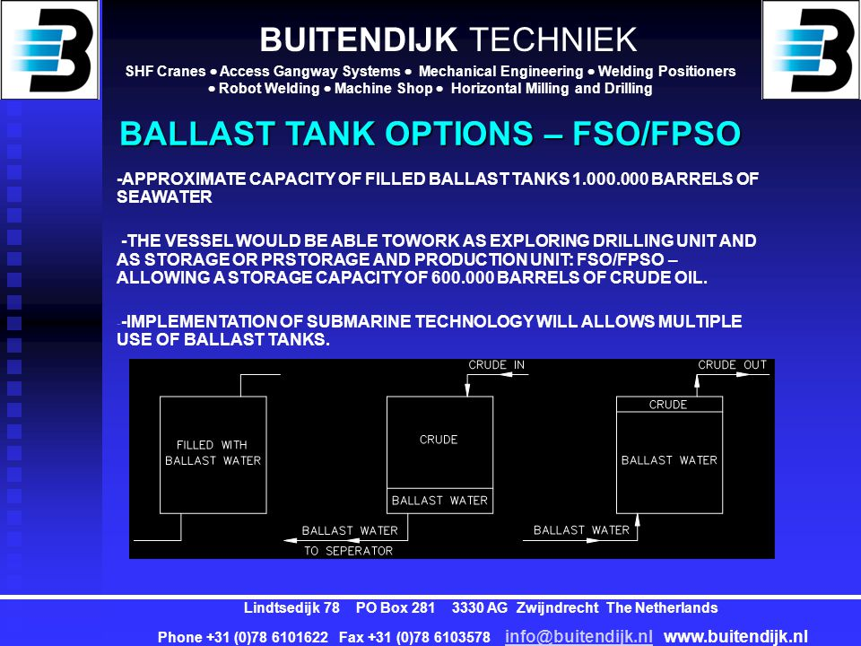BALLAST TANK OPTIONS – FSO/FPSO