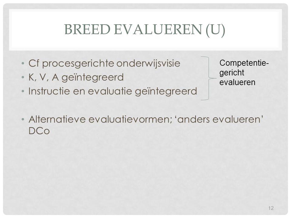 Breed evalueren (U) Cf procesgerichte onderwijsvisie
