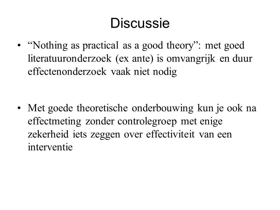 Discussie Nothing as practical as a good theory : met goed literatuuronderzoek (ex ante) is omvangrijk en duur effectenonderzoek vaak niet nodig.