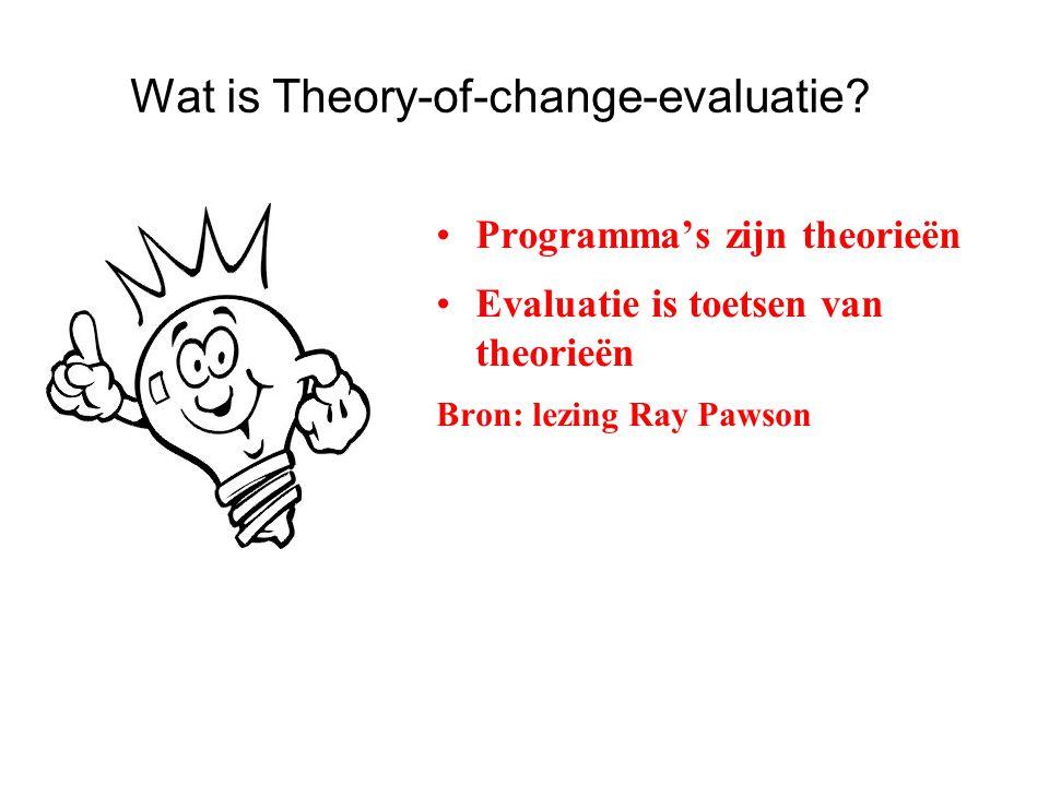 Wat is Theory-of-change-evaluatie
