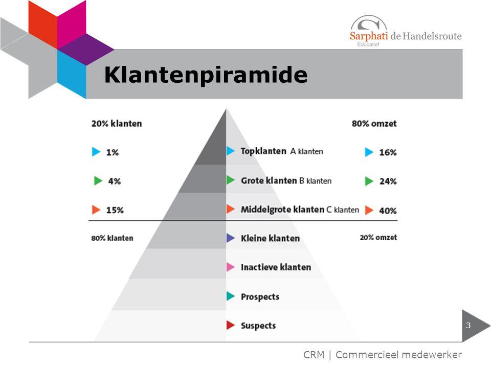 Klantenpiramide CRM | Commercieel medewerker