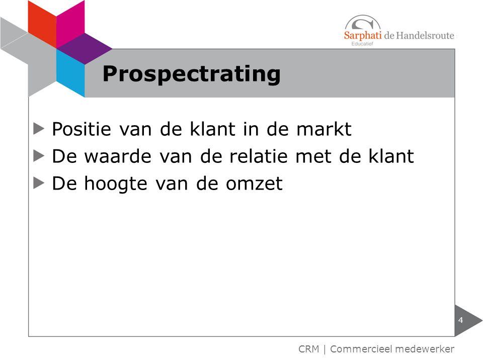Prospectrating Positie van de klant in de markt