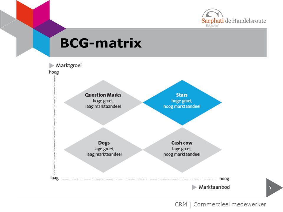 BCG-matrix CRM | Commercieel medewerker