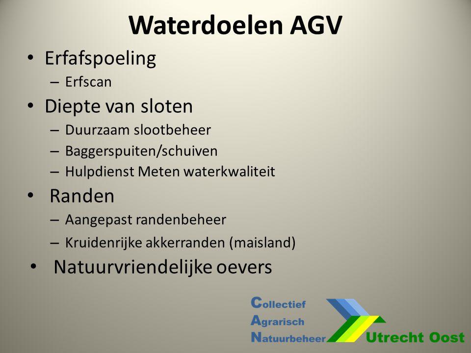 Waterdoelen AGV Erfafspoeling Diepte van sloten Randen