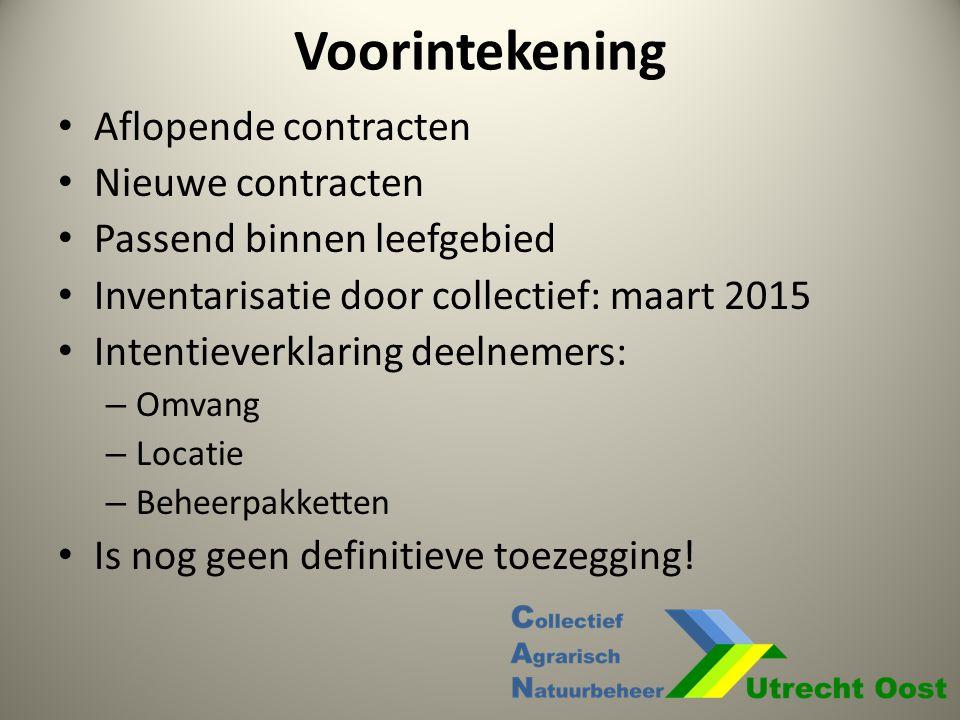Voorintekening Aflopende contracten Nieuwe contracten