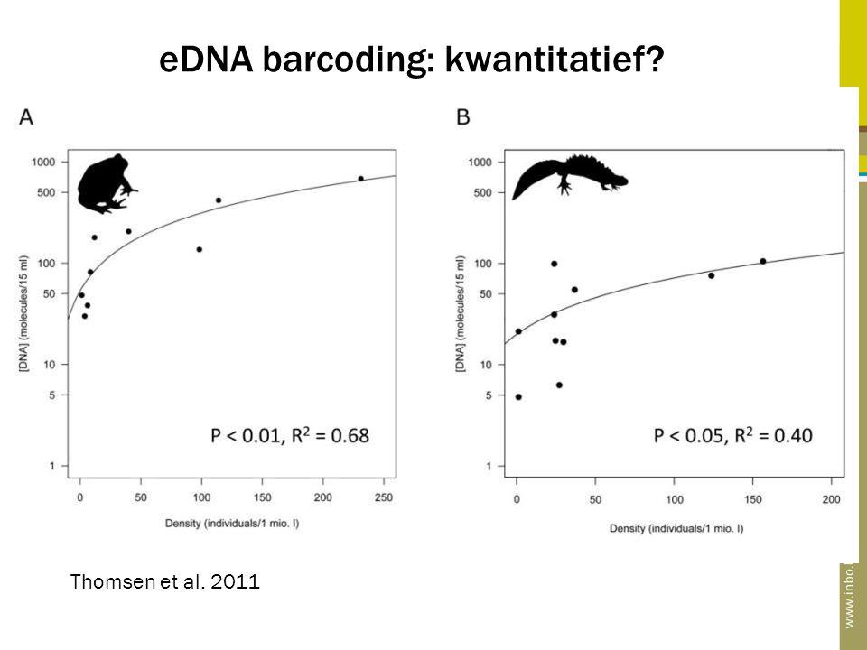 eDNA barcoding: kwantitatief