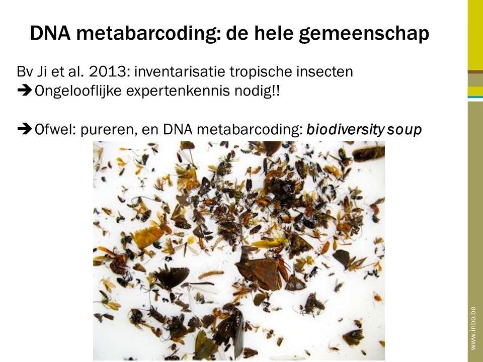 DNA metabarcoding: de hele gemeenschap