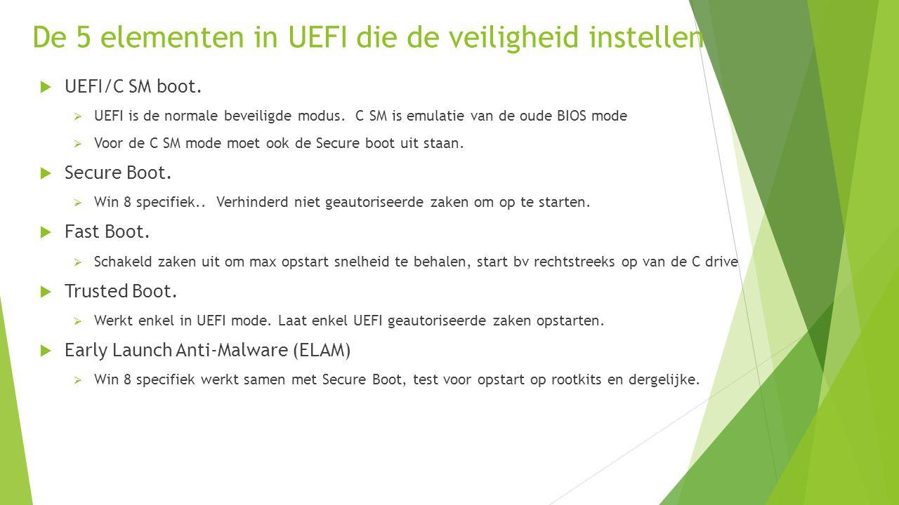 De 5 elementen in UEFI die de veiligheid instellen
