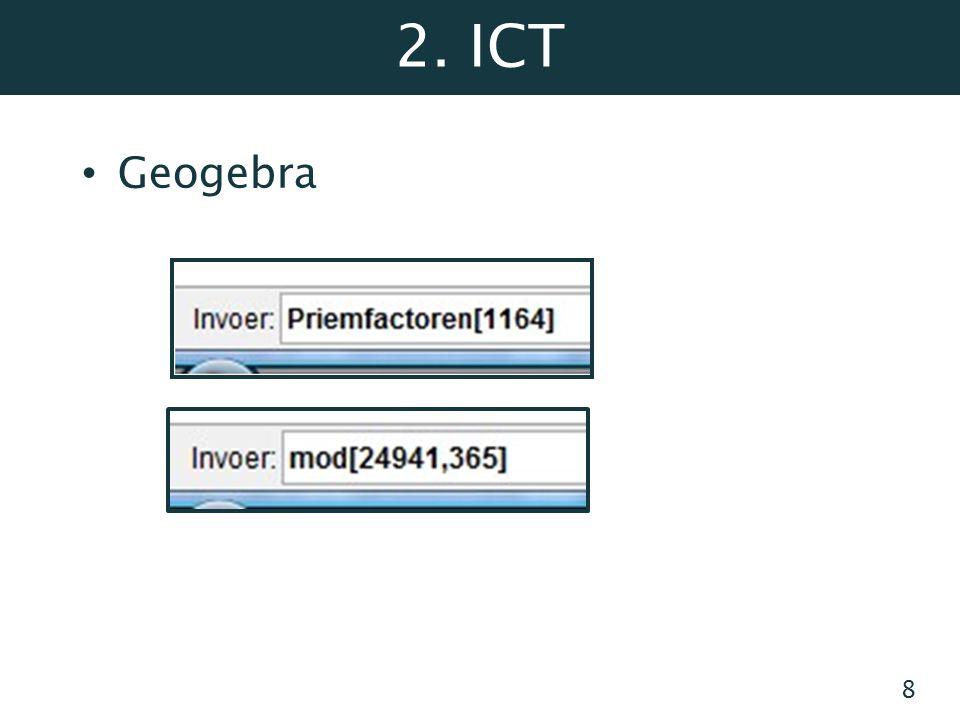 2. ICT Geogebra
