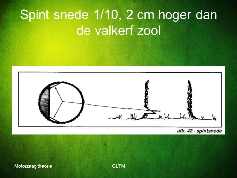 Spint snede 1/10, 2 cm hoger dan de valkerf zool
