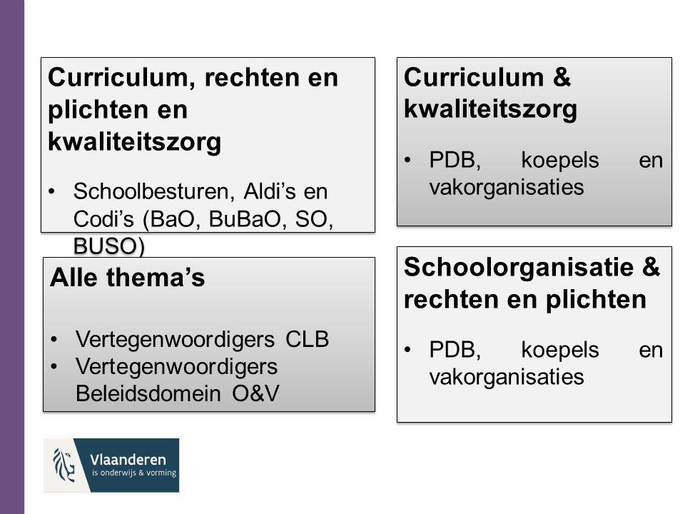 Curriculum, rechten en plichten en kwaliteitszorg