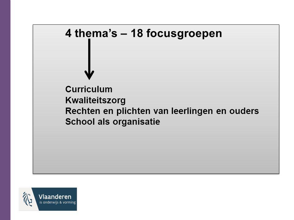 4 thema's – 18 focusgroepen