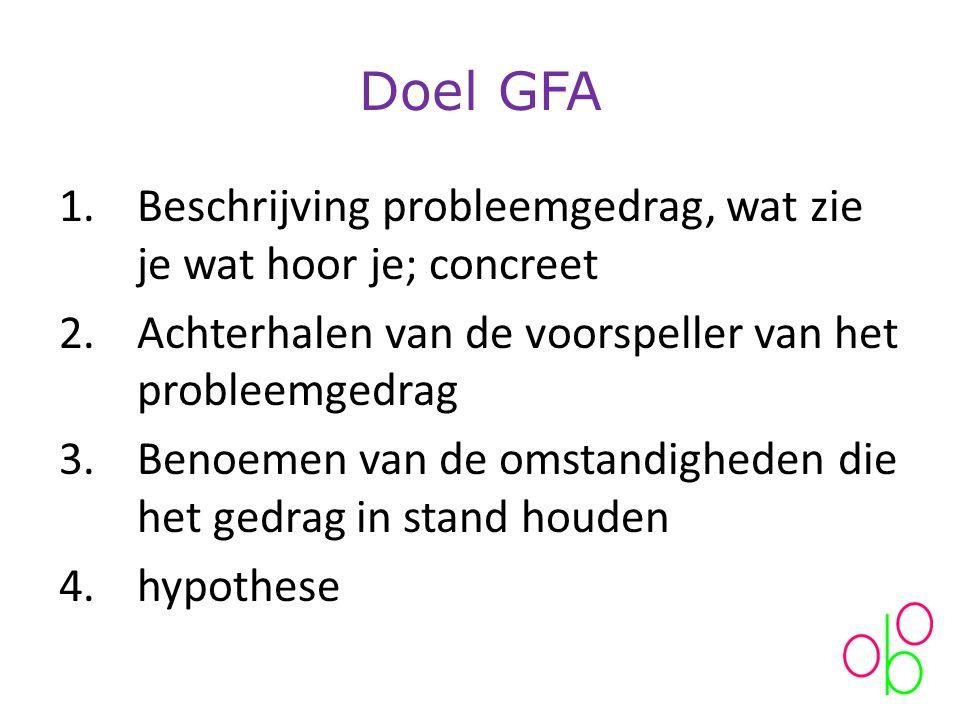 Doel GFA Beschrijving probleemgedrag, wat zie je wat hoor je; concreet