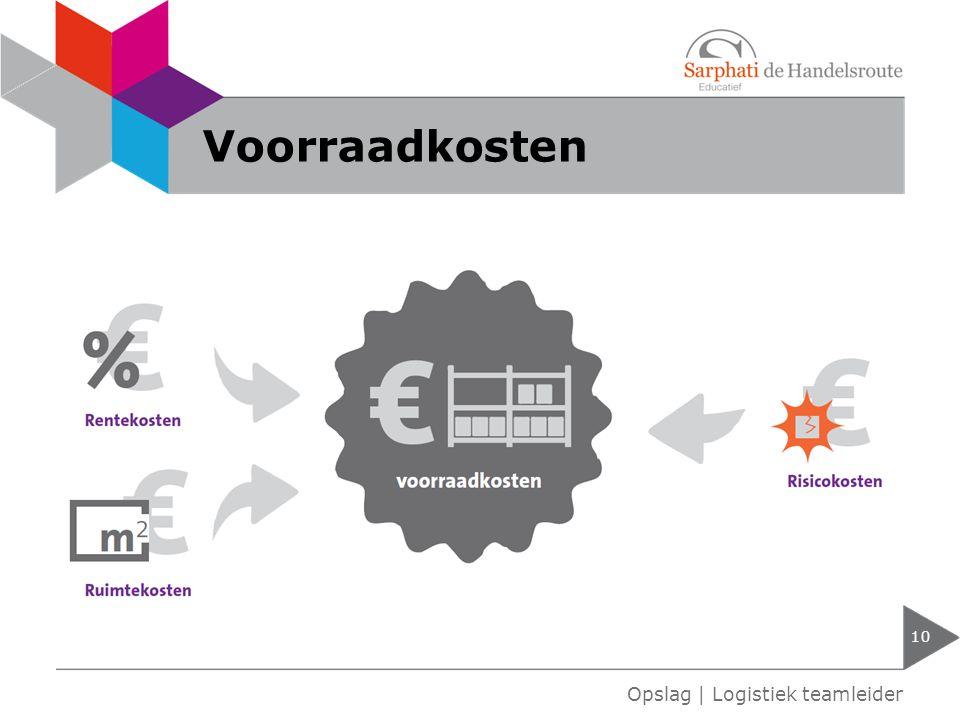 Voorraadkosten Opslag | Logistiek teamleider