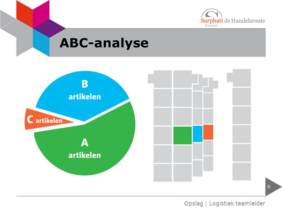 ABC-analyse Opslag | Logistiek teamleider