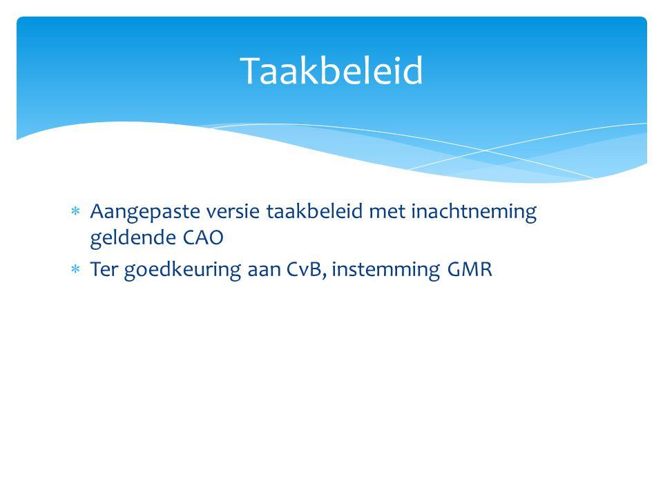 Taakbeleid Aangepaste versie taakbeleid met inachtneming geldende CAO