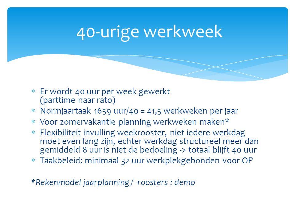 40-urige werkweek Er wordt 40 uur per week gewerkt (parttime naar rato) Normjaartaak 1659 uur/40 = 41,5 werkweken per jaar.