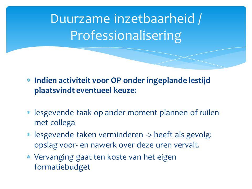 Duurzame inzetbaarheid / Professionalisering
