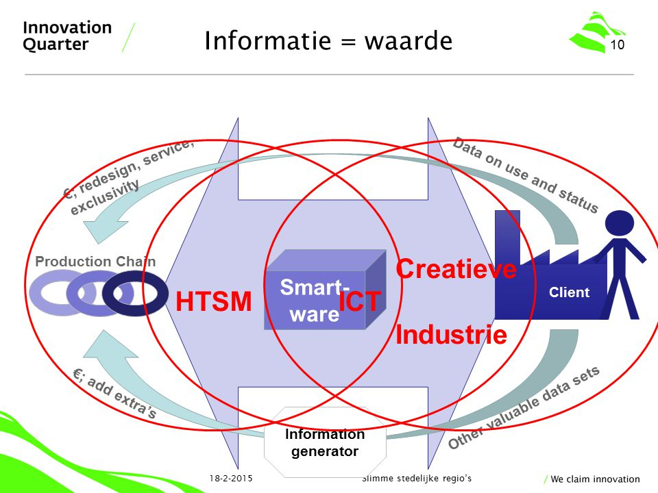Information generator