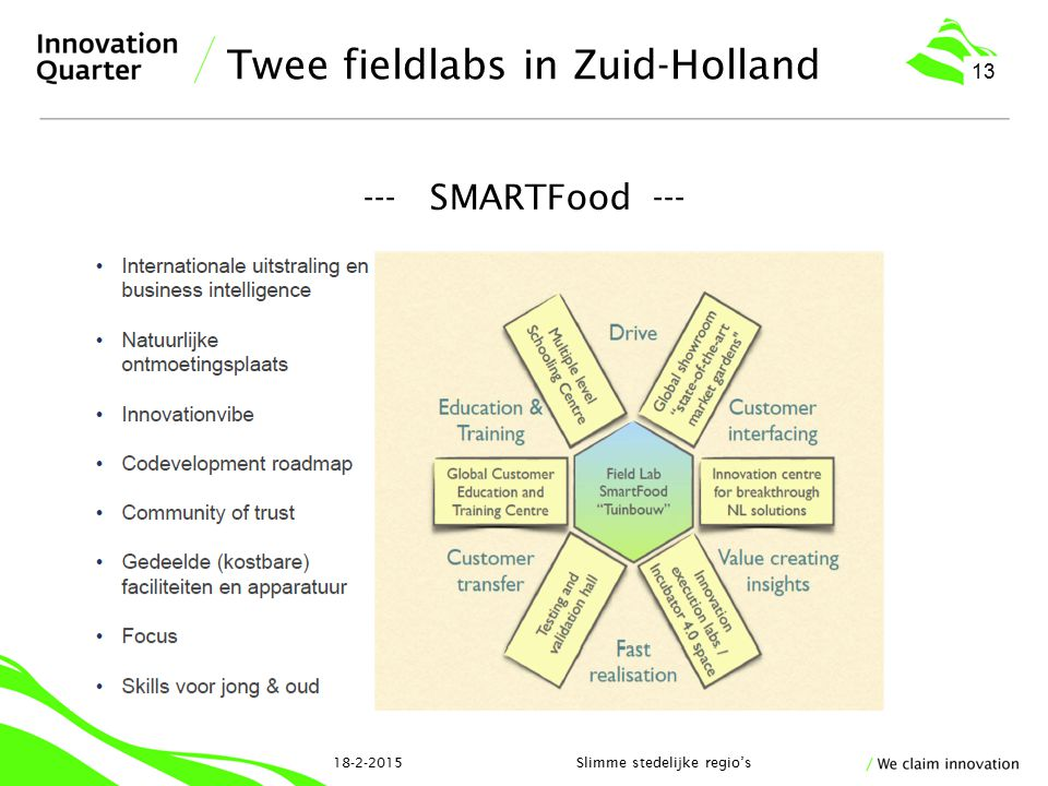 Twee fieldlabs in Zuid-Holland