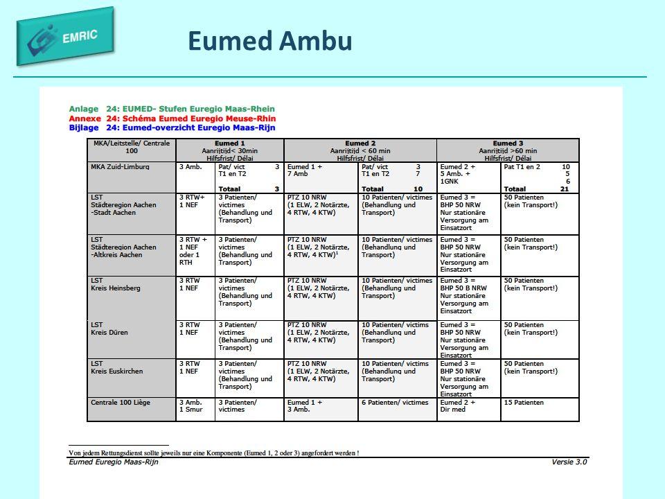 Eumed Ambu 21