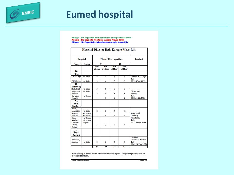 Eumed hospital 22