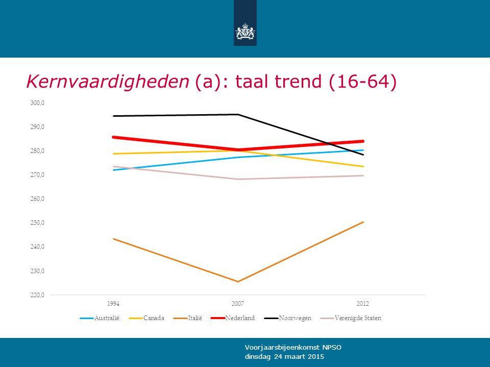 Kernvaardigheden (a): taal trend (16-64)