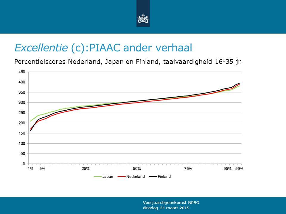 Excellentie (c):PIAAC ander verhaal