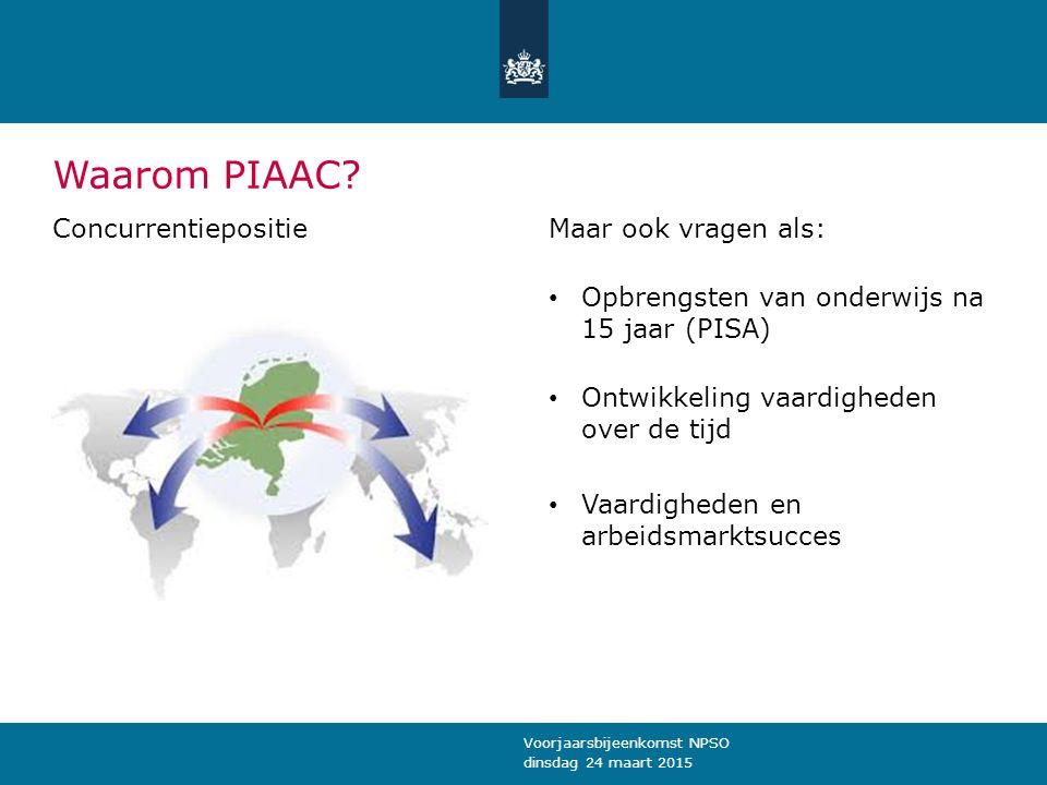 Waarom PIAAC Concurrentiepositie Maar ook vragen als: