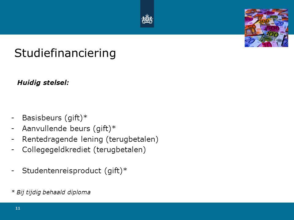 Studiefinanciering Huidig stelsel: Basisbeurs (gift)*