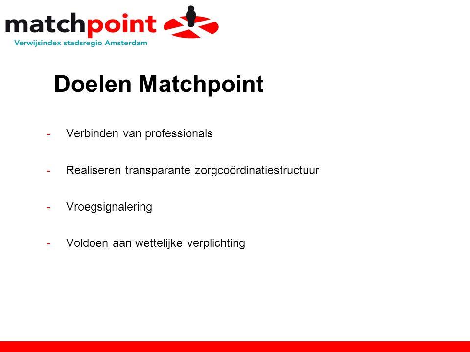 Doelen Matchpoint Verbinden van professionals